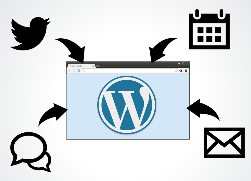 Plugins dans un site WordPress Site WordPress